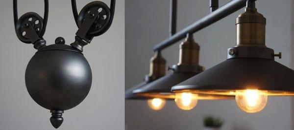 Виды светильников для стиля лофт